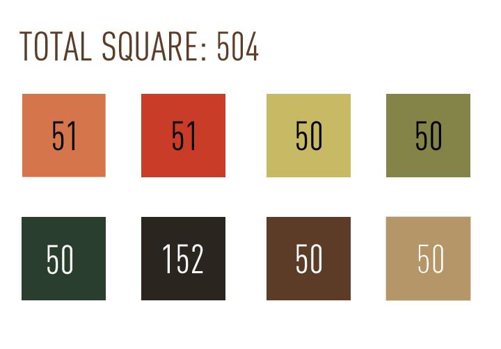 Terra Incognita square counts